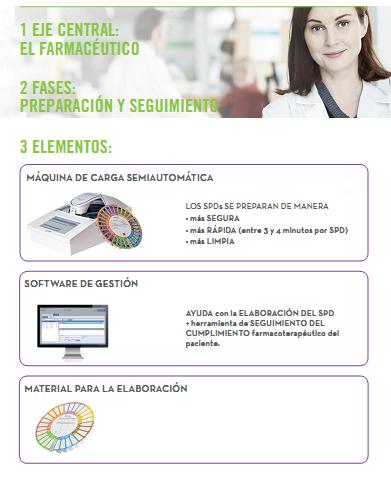 serviciomedical